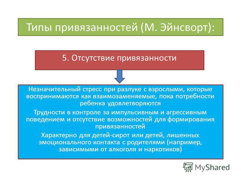 Типы привязанностей (М. Эйнсворт): 5. Отсутствие привязанности Незначительный стресс при разлуке с взрослыми, которые воспринимаются как взаимозаменяемые, пока потребности ребенка удовлетворяются Трудности в контроле за импульсивным и агрессивным пов