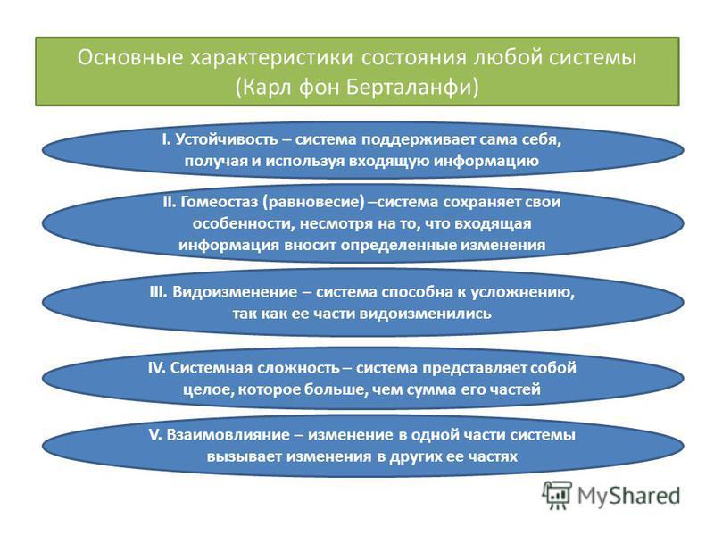 Основные характеристики состояния любой системы (Карл фон Берталанфи) I. Устойчивость – система поддерживает сама себя, получая и используя входящую информацию II. Гомеостаз (равновесие) –система сохраняет свои особенности, несмотря на то, что входящ