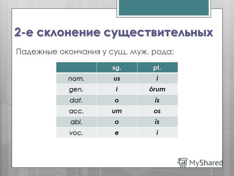 2-е склонение существительных Падежные окончания у сущ. муж. рода: sg.pl. nom. usi gen. iōrum dat. ois acc. umos abl. ois voc. ei