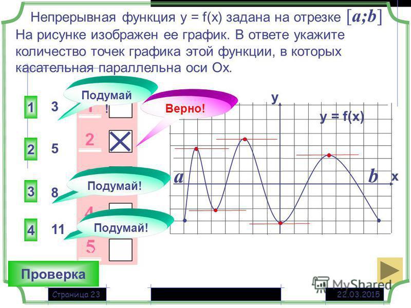 22.03.2015Страница 23 1 4 3 3 Непрерывная функция у = f(x) задана на отрезке [a;b] На рисунке изображен ее график. В ответе укажите количество точек графика этой функции, в которых касательная параллельна оси Ох. Проверка y = f(x) y x 2 11 8 Подумай