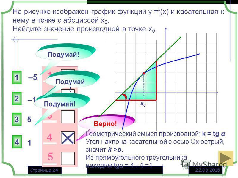 22.03.2015Страница 24 На рисунке изображен график функции у =f(x) и касательная к нему в точке с абсциссой х 0. Найдите значение производной в точке х 0. 4 2 3 1 Подумай! Верно! Подумай ! х 0 х 0 Геометрический смысл производной: k = tg α Угол наклон