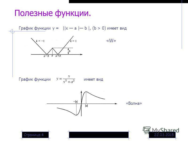 22.03.2015Страница 4 Полезные функции. График функции у = ||х а | b |, (b > 0) имеет вид «W» График функции имеет вид «Волна»