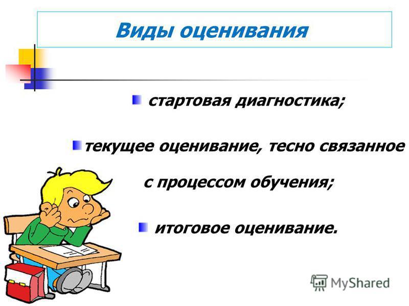 стартовая диагностика; текущее оценивание, тесно связанное с процессом обучения; итоговое оценивание. Виды оценивания: