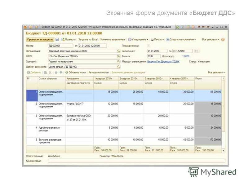 Экранная форма документа «Бюджет ДДС»