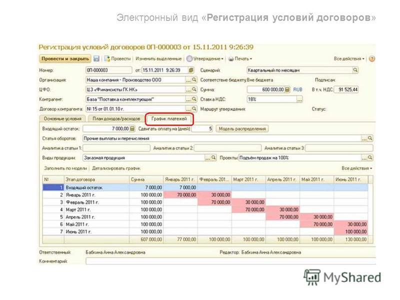 Электронный вид «Регистрация условий договоров»