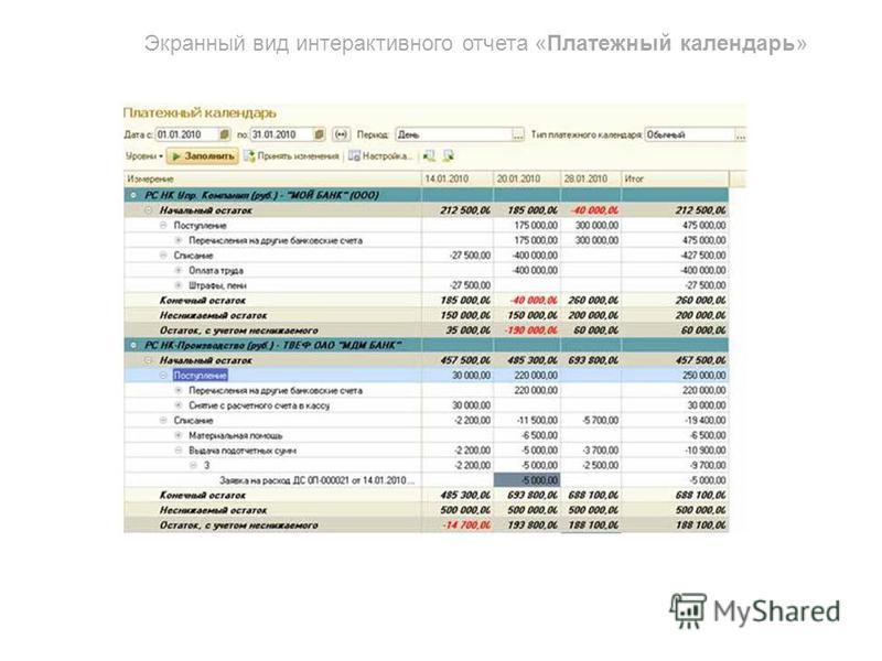 Экранный вид интерактивного отчета «Платежный календарь»