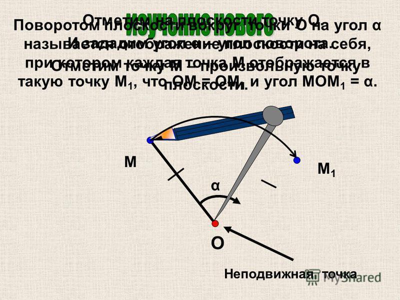 Отметим на плоскости точку О. О И зададим угол α – угол поворота. α Неподвижная точка Отметим точку M – произвольную точку плоскости. M M1M1 Поворотом плоскости вокруг точки О на угол α называется отображение плоскости на себя, при котором каждая точ