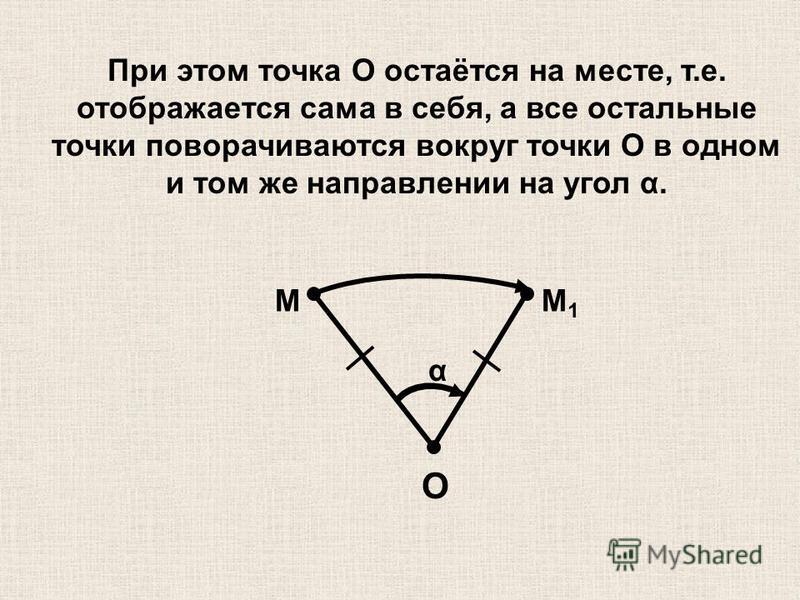 О α MM1M1 При этом точка O остаётся на месте, т.е. отображается сама в себя, а все остальные точки поворачиваются вокруг точки O в одном и том же направлении на угол α.