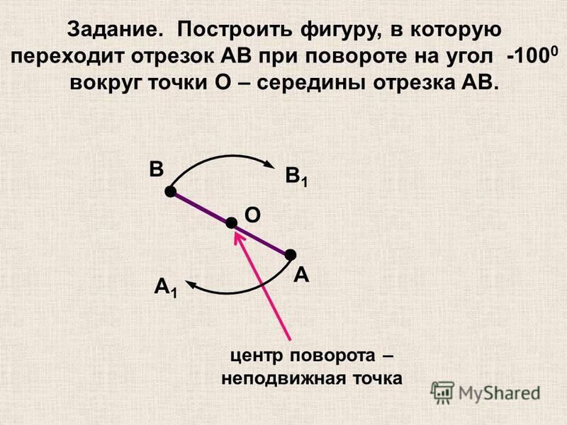 A B O Задание. Построить фигуру, в которую переходит отрезок AB при повороте на угол -100 0 вокруг точки О – середины отрезка AB. центр поворота – неподвижная точка B1B1 A1A1