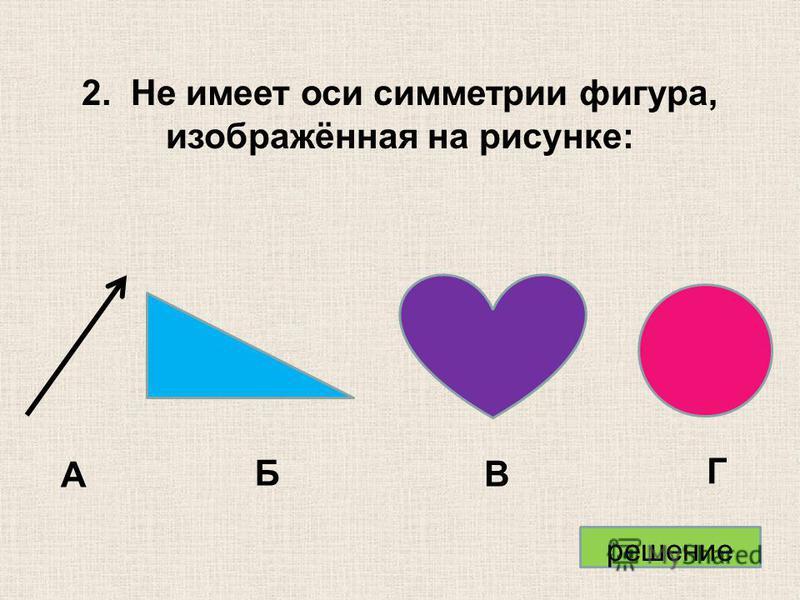 2. Не имеет оси симметрии фигура, изображённая на рисунке: А Б В Г решение