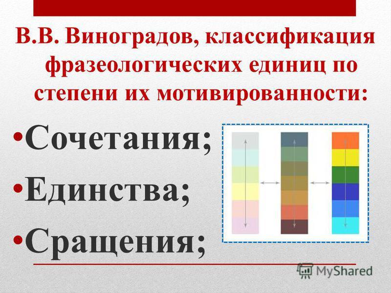 В.В. Виноградов, классификация фразеологических единиц по степени их мотивированности: Сочетания; Единства; Сращения;