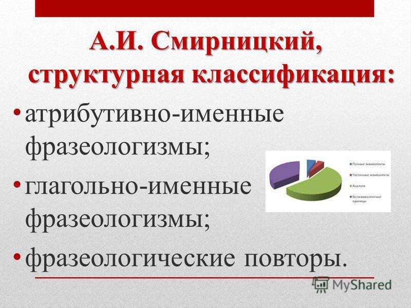 А.И. Смирницкий, структурная классификация: атрибутивно-именные фразеологизмы; глагольно-именные фразеологизмы; фразеологические повторы.