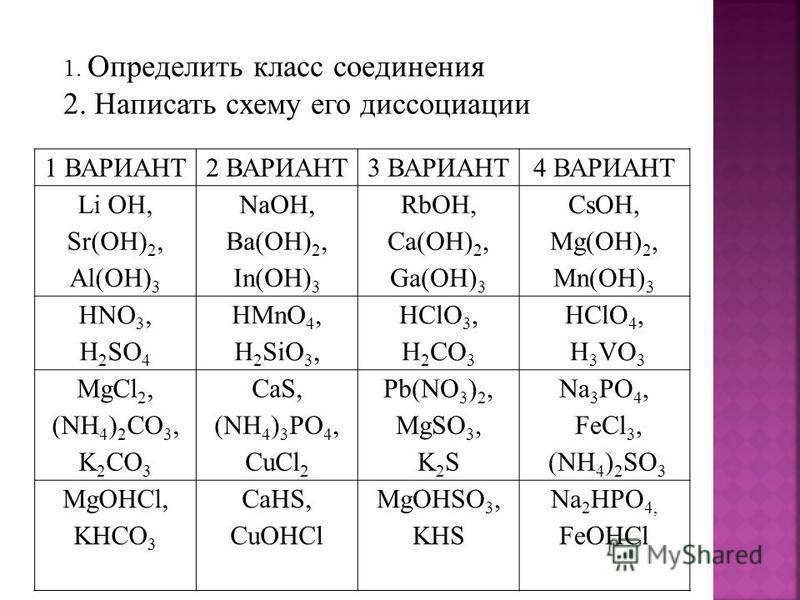 1 ВАРИАНТ2 ВАРИАНТ3 ВАРИАНТ4 ВАРИАНТ Li OH, Sr(OH) 2, Al(OH) 3 NaOH, Ba(OH) 2, In(OH) 3 RbOH, Ca(OH) 2, Ga(OH) 3 CsOH, Mg(OH) 2, Mn(OH) 3 HNO 3, H 2 SO 4 HMnO 4, H 2 SiO 3, HСlO 3, H 2 CO 3 HСlO 4, H 3 VO 3 MgCl 2, (NH 4 ) 2 CO 3, K 2 CO 3 CaS, (NH 4