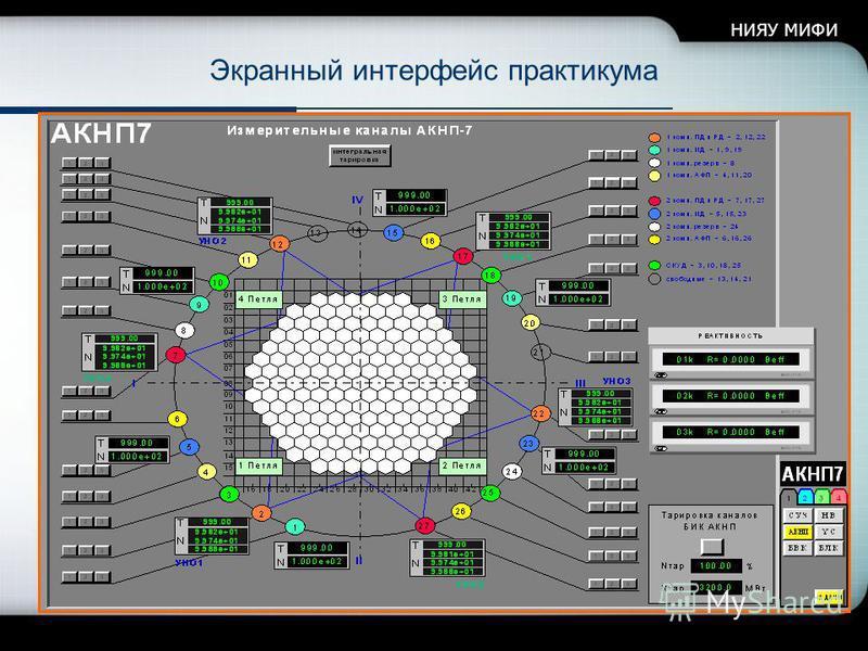 1. Статические и динамические характеристики реактора как объекта управления 2.Нейтронно- физические характеристики органов управления. 3. Системы управления и защиты реактора (АРМ, РОМ, АЗ) 4. Автоматический регулятор мощности реактора 5. Расчетное
