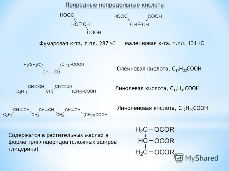 Фумаровая к-та, т.пл. 287 о С Малеиновая к-та, т.пл. 131 о С Олеиновая кислота, С 17 Н 33 СООН Линолевая кислота, С 17 Н 31 СООН Линоленовая кислота, С 17 Н 29 СООН Содержатся в растительных маслах в форме триглицеридов (сложных эфиров глицерина)