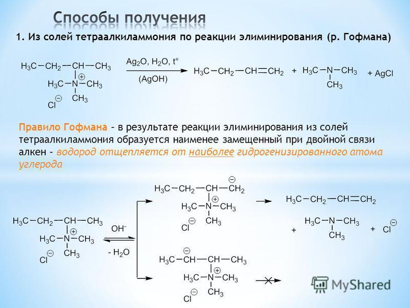 1. Из солей тетраалкиламмония по реакции элиминирования (р. Гофмана) Правило Гофмана – в результате реакции элиминирования из солей тетраалкиламмония образуется наименее замещенный при двойной связи алкен – водород отщепляется от наиболее гидрогенизи