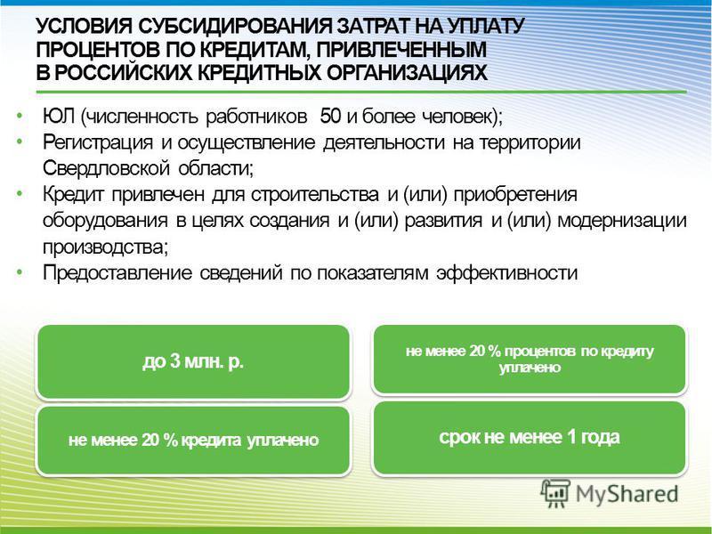ЮЛ (численность работников 50 и более человек); Регистрация и осуществление деятельности на территории Свердловской области; Кредит привлечен для строительства и (или) приобретения оборудования в целях создания и (или) развития и (или) модернизации п