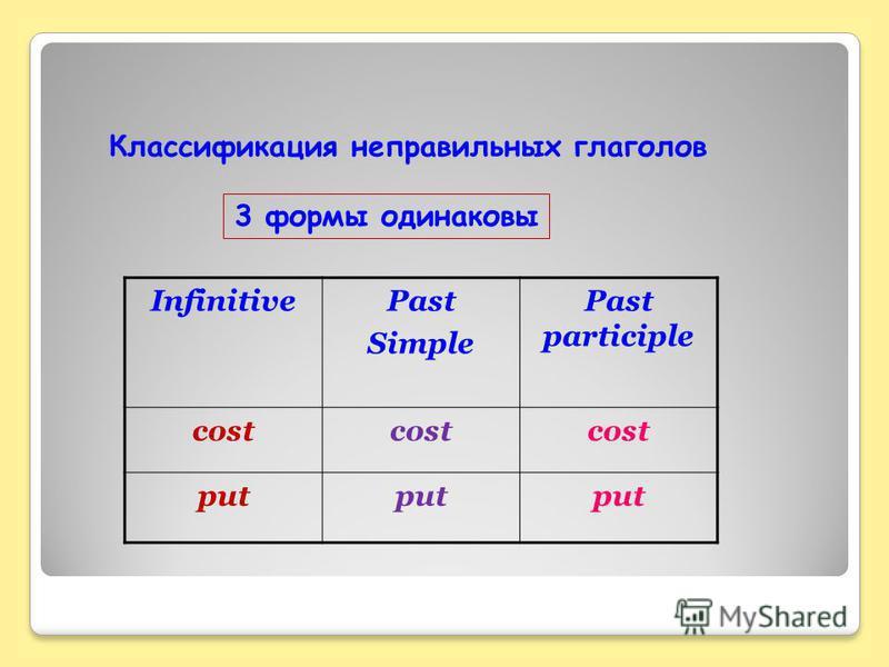 Классификация неправильных глаголов 3 формы одинаковы InfinitivePast Simple Past participle cost put
