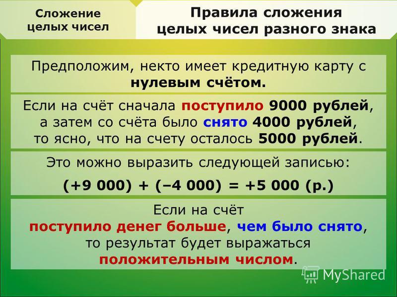 Сложение целых чисел Правила сложения целых чисел разного знака Предположим, некто имеет кредитную карту с нулевым счётом. Если на счёт сначала поступило 9000 рублей, а затем со счёта было снято 4000 рублей, то ясно, что на счету осталось 5000 рублей