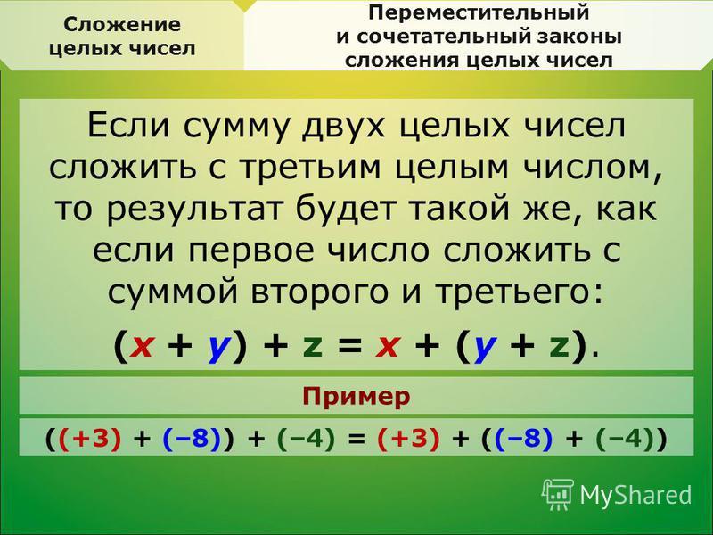 Сложение целых чисел Переместительный и сочетательный законы сложения целых чисел Если сумму двух целых чисел сложить с третьим целым числом, то результат будет такой же, как если первое число сложить с суммой второго и третьего: (х + y) + z = х + (y