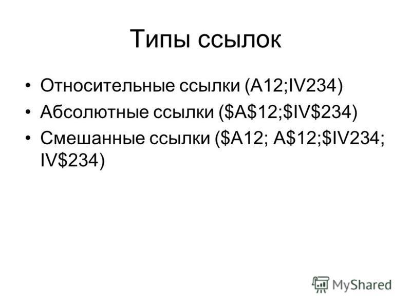 Типы ссылок Относительные ссылки (A12;IV234) Абсолютные ссылки ($A$12;$IV$234) Смешанные ссылки ($A12; A$12;$IV234; IV$234)