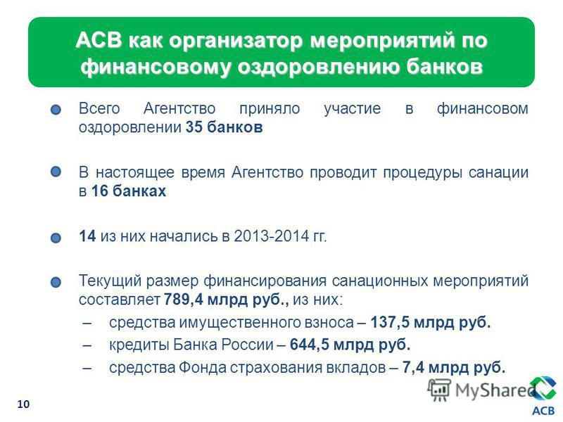 Всего Агентство приняло участие в финансовом оздоровлении 35 банков В настоящее время Агентство проводит процедуры санации в 16 банках 14 из них начались в 2013-2014 гг. Текущий размер финансирования санационных мероприятий составляет 789,4 млрд руб.