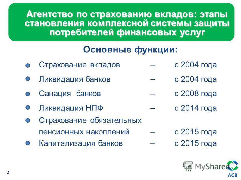 Агентство по страхованию вкладов: этапы становления комплексной системы защиты потребителей финансовых услуг –Основные функции: Страхование вкладов – с 2004 года Ликвидация банков – с 2004 года Санация банков – с 2008 года Ликвидация НПФ – с 2014 год