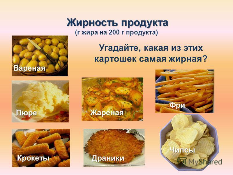 Жирность продукта (г жира на 200 г продукта) Угадайте, какая из этих картошек самая жирная? Вареная Пюре Крокеты Жареная Фри Драники Чипсы