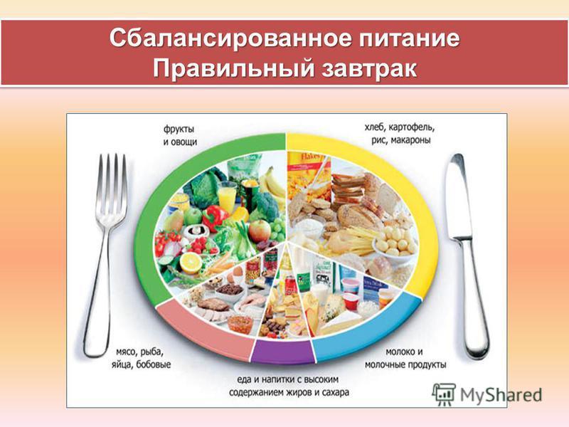 Сбалансированное питание Правильный завтрак Сбалансированное питание Правильный завтрак