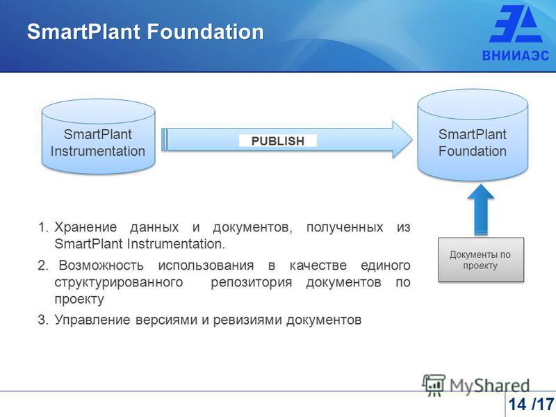 SmartPlant Foundation SmartPlant Instrumentation SmartPlant Instrumentation PUBLISH Документы по проекту 1. Хранение данных и документов, полученных из SmartPlant Instrumentation. 2. Возможность использования в качестве единого структурированного реп