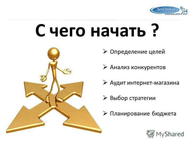 С чего начать ? Определение целей Анализ конкурентов Аудит интернет-магазина Выбор стратегии Планирование бюджета