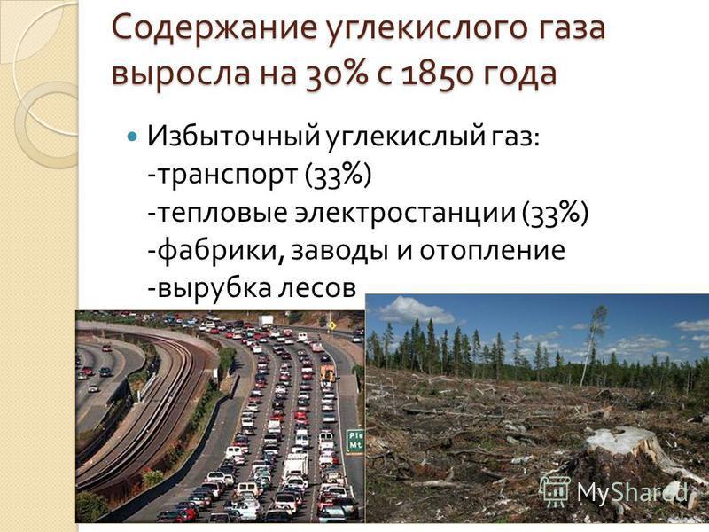 Содержание углекислого газа выросла на 30% с 1850 года Избыточный углекислый газ : - транспорт (33%) - тепловые электростанции (33%) - фабрики, заводы и отопление - вырубка лесов
