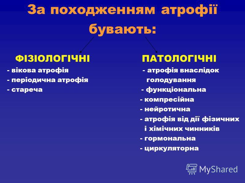 За походженням атрофії бувають: ФІЗІОЛОГІЧНІ ПАТОЛОГІЧНІ - вікова атрофія - атрофія внаслідок - періодична атрофія голодування - стареча - функціональна - компресійна - нейротична - атрофія від дії фізичних і хімічних чинників - гормональна - циркуля