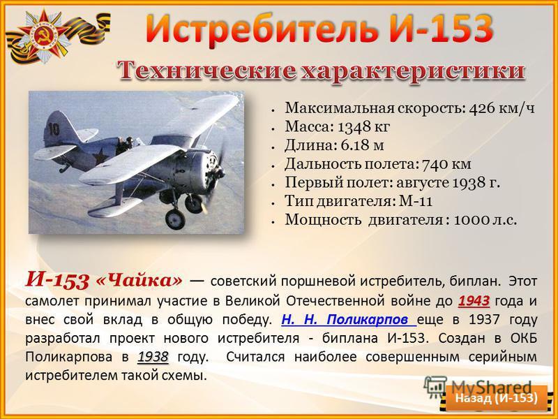 Максимальная скорость: 426 км/ч Масса: 1348 кг Длина: 6.18 м Дальность полета: 740 км Первый полет: августе 1938 г. Тип двигателя: М-11 Мощность двигателя : 1000 л.с. 1943 1938 И-153 «Чайка» советский поршневой истребитель, биплан. Этот самолет прини