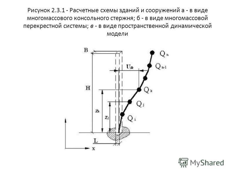 Рисунок 2.3.1 - Расчетные схемы зданий и сооружений а - в виде многомассового консольного стержня; б - в виде многомассовой перекрестной системы; в - в виде пространственной динамической модели