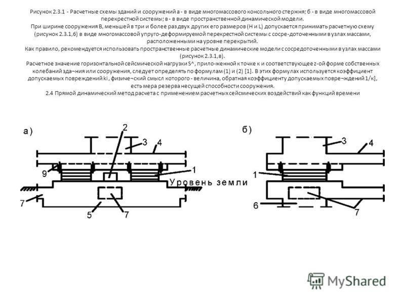 Рисунок 2.3.1 - Расчетные схемы зданий и сооружений а - в виде многомассового консольного стержня; б - в виде многомассовой перекрестной системы; в - в виде пространственной динамической модели. При ширине сооружения В, меньшей в три и более раз двух