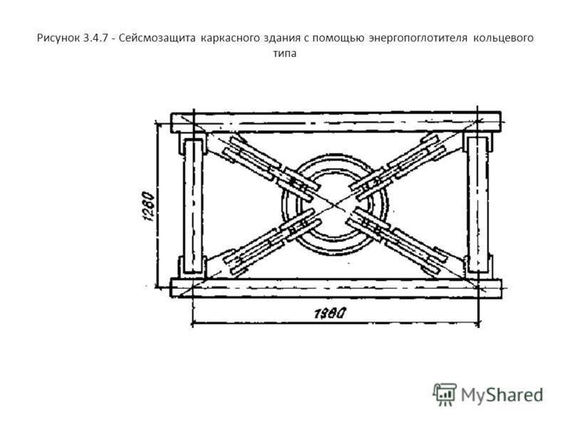Рисунок 3.4.7 - Сейсмозащита каркасного здания с помощью энергопоглотителя кольцевого типа