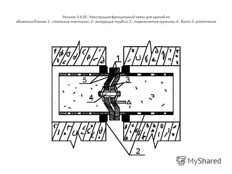Рисунок 3.4.10 - Конструкция фрикционный связи для зданий из объемных блоков: 1 - стальные пластинки; 2 - анкерущие трубки; 3 - тарельчатые пружины; 4 - болт; 5 -уплотнение
