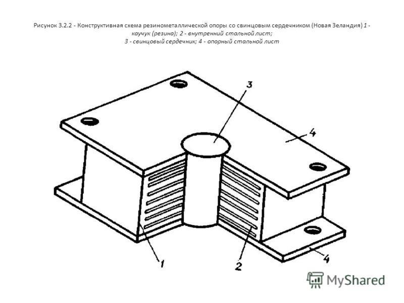 Рисунок 3.2.2 - Конструктивная схема резинометаллической опоры со свинцовым сердечником (Новая Зеландия) 1 - каучук (резина); 2 - внутренний стальной лист; 3 - свинцовый сердечник; 4 - опорный стальной лист
