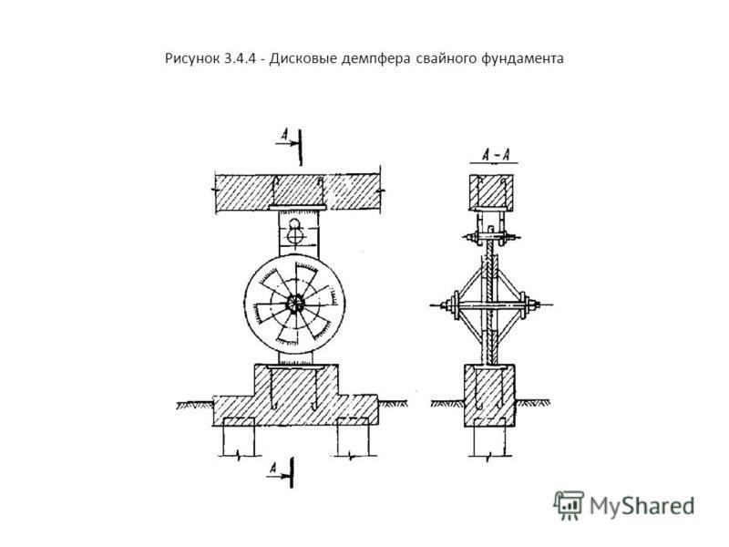 Рисунок 3.4.4 - Дисковые демпфера свайного фундамента