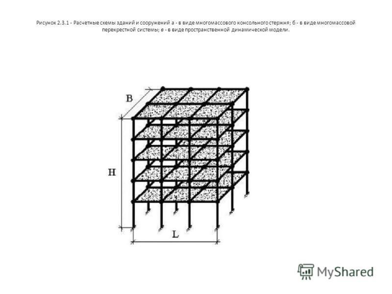 Рисунок 2.3.1 - Расчетные схемы зданий и сооружений а - в виде многомассового консольного стержня; б - в виде многомассовой перекрестной системы; в - в виде пространственной динамической модели.