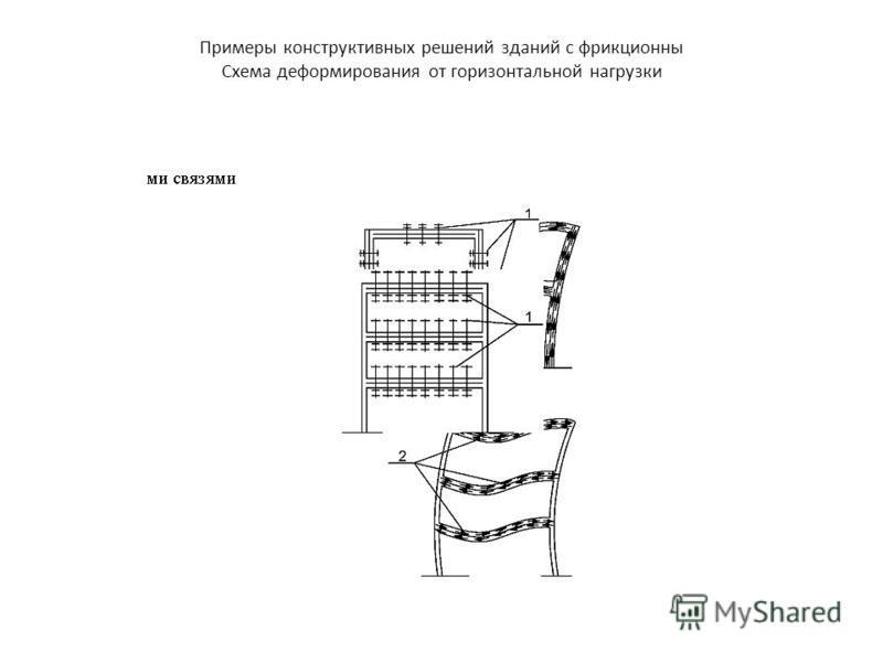 Примеры конструктивных решений зданий с фрикционны Схема деформирования от горизонтальной нагрузки