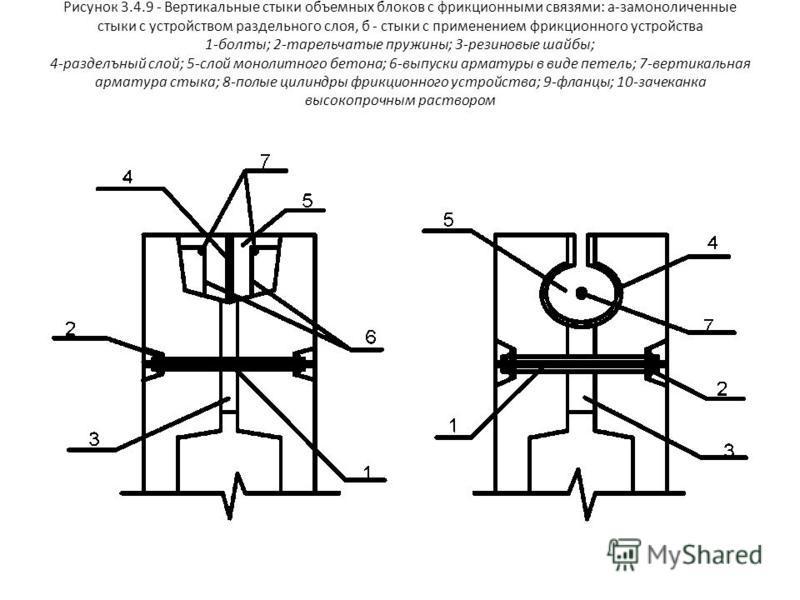 Рисунок 3.4.9 - Вертикальные стыки объемных блоков с фрикционными связями: а-замоноличенные стыки с устройством раздельного слоя, б - стыки с применением фрикционного устройства 1-болты; 2-тарельчатые пружины; 3-резиновые шайбы; 4-разделъный слой; 5-