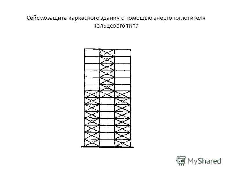Сейсмозащита каркасного здания с помощью энергопоглотителя кольцевого типа