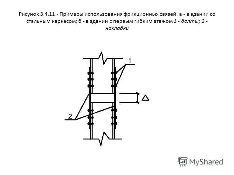Рисунок 3.4.11 - Примеры использования фрикционных связей: а - в здании со стальным каркасом; б - в здании с первым гибким этажом 1 - болты; 2 - накладки