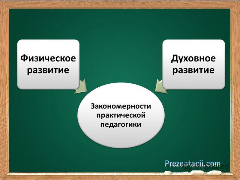 Закономерности практической педагогики Физическое развитие Духовное развитие