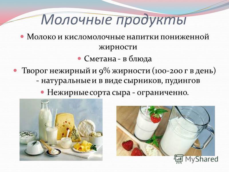 Молочные продукты Молоко и кисломолочные напитки пониженной жирности Сметана - в блюда Творог нежирный и 9% жирности (100-200 г в день) - натуральные и в виде сырников, пудингов Нежирные сорта сыра - ограниченно.