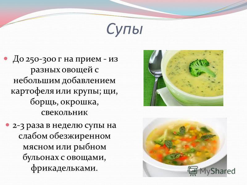 Супы До 250-300 г на прием - из разных овощей с небольшим добавлением картофеля или крупы; щи, борщь, окрошка, свекольник 2-3 раза в неделю супы на слабом обезжиренном мясном или рыбном бульонах с овощами, фрикадельками.