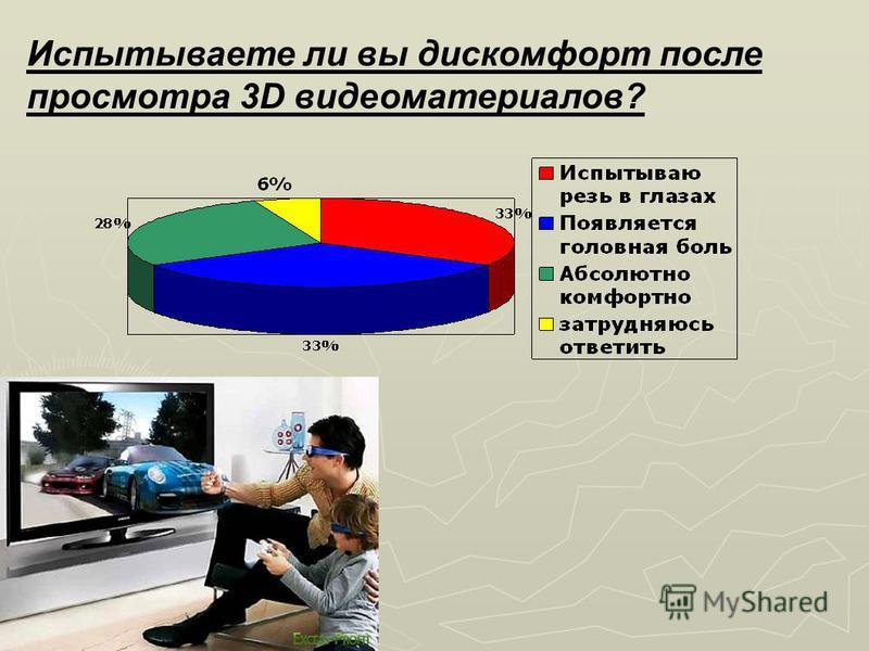 Испытываете ли вы дискомфорт после просмотра 3D видеоматериалов?