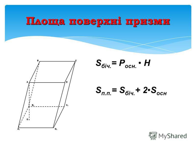 Площа поверхні призми S біч. = P осн. H S п.п. = S біч. + 2S осн